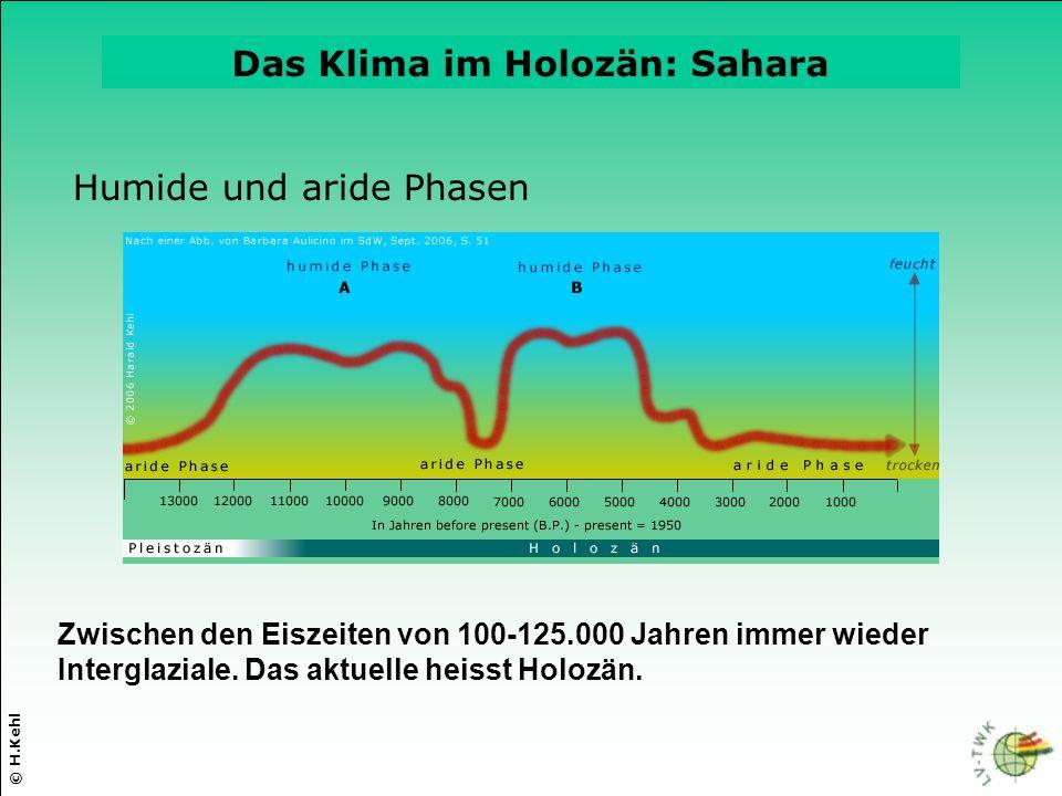 © H.Kehl Die drei wichtigsten Parameter Humide und aride Phasen Zwischen den Eiszeiten von 100-125.000 Jahren immer wieder Interglaziale. Das aktuelle