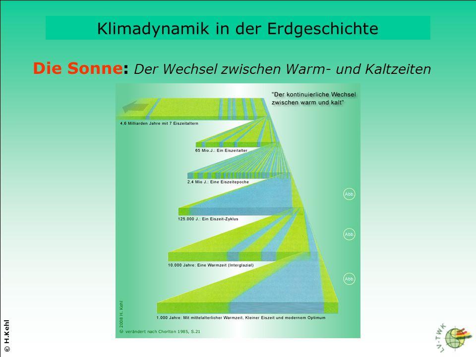 © H.Kehl Die drei wichtigsten Parameter Die Sonne: Der Wechsel zwischen Warm- und Kaltzeiten Klimadynamik in der Erdgeschichte
