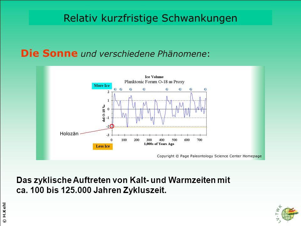 © H.Kehl Die drei wichtigsten Parameter Die Sonne und verschiedene Phänomene: Das zyklische Auftreten von Kalt- und Warmzeiten mit ca. 100 bis 125.000