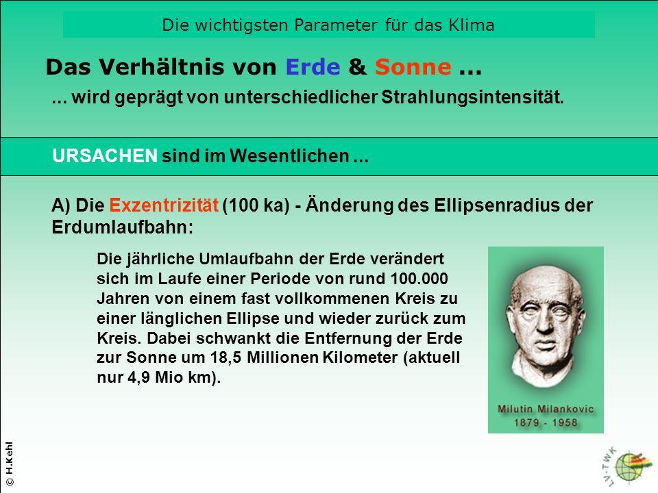 © H.Kehl Das Verhältnis von Erde & Sonne... Die wichtigsten Parameter für das Klima A) Die Exzentrizität (100 ka) - Änderung des Ellipsenradius der Er
