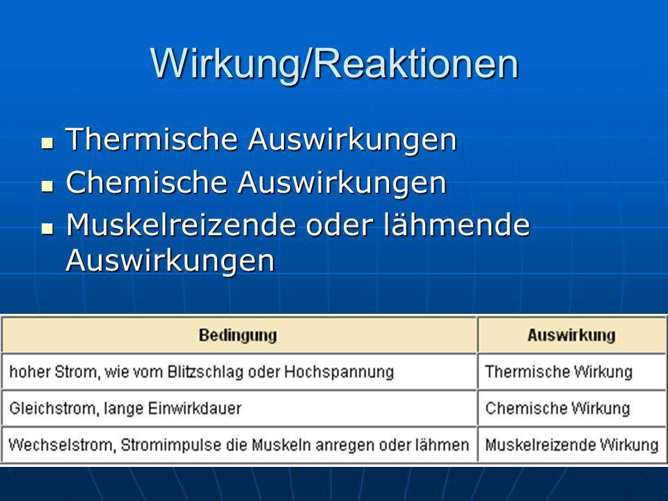 Wirkung/Reaktionen Thermische Auswirkungen Thermische Auswirkungen Chemische Auswirkungen Chemische Auswirkungen Muskelreizende oder lähmende Auswirku