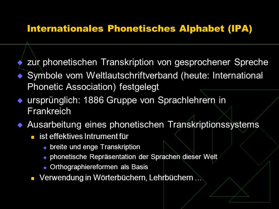 Internationales Phonetisches Alphabet (IPA) zur phonetischen Transkription von gesprochener Spreche Symbole vom Weltlautschriftverband (heute: Interna