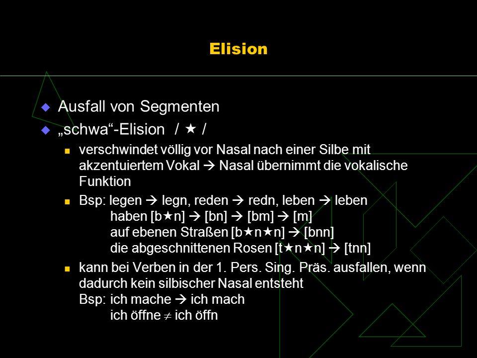 Elision Ausfall von Segmenten schwa-Elision / / verschwindet völlig vor Nasal nach einer Silbe mit akzentuiertem Vokal Nasal übernimmt die vokalische