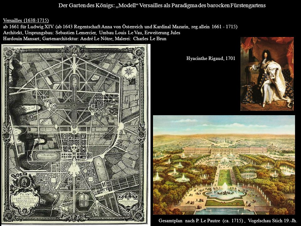 Gesamtplan nach P. Le Pautre (ca. 1715), Vogelschau Stich 19.-Jh. Der Garten des Königs: Modell Versailles als Paradigma des barocken Fürstengartens V