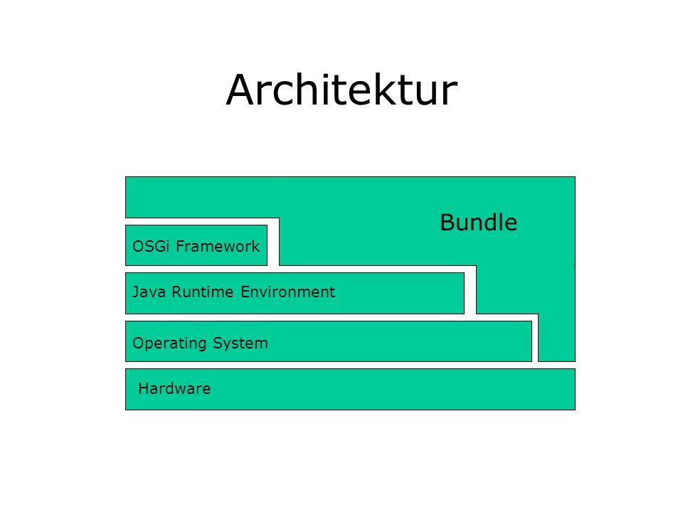 Architektur Bundle OSGi Framework Java Runtime Environment Operating System Hardware