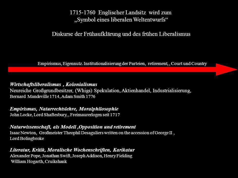 Wirtschaftsliberalismus, Kolonialismus Neureiche Großgrundbesitzer, (Whigs) Spekulation, Aktienhandel, Industrialisierung, Bernard Mandeville 1714, Ad