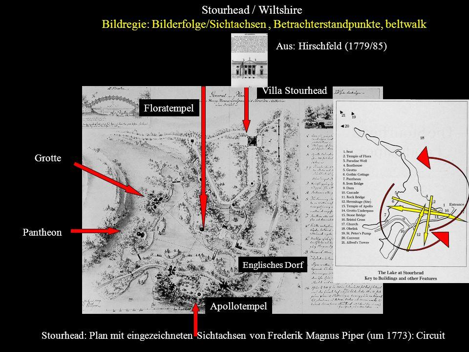 Stourhead: Plan mit eingezeichneten Sichtachsen von Frederik Magnus Piper (um 1773): Circuit Grotte Pantheon Apollotempel Floratempel Villa Stourhead