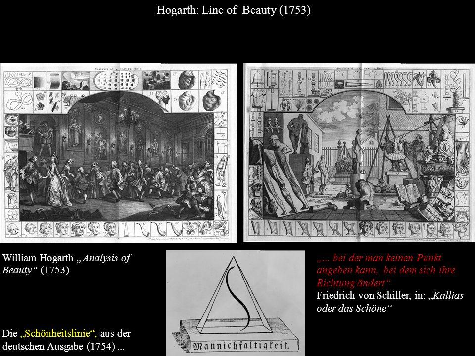 William Hogarth Analysis of Beauty (1753) Die Schönheitslinie, aus der deutschen Ausgabe (1754)...... bei der man keinen Punkt angeben kann, bei dem s