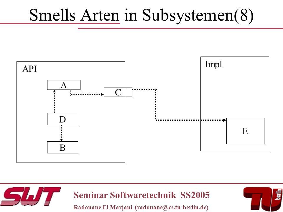 Smells Arten in Subsystemen(8) Seminar Softwaretechnik SS2005 Radouane El Marjani ( radouane@cs.tu-berlin.de) A C E D B API Impl