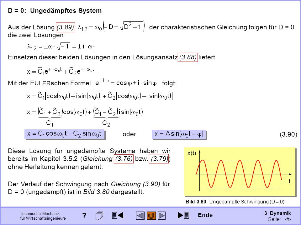 3 Dynamik Seite: 411 Technische Mechanik für Wirtschaftsingenieure Mit der E ULER schen Formel folgt: Diese Lösung für ungedämpfte Systeme haben wir b