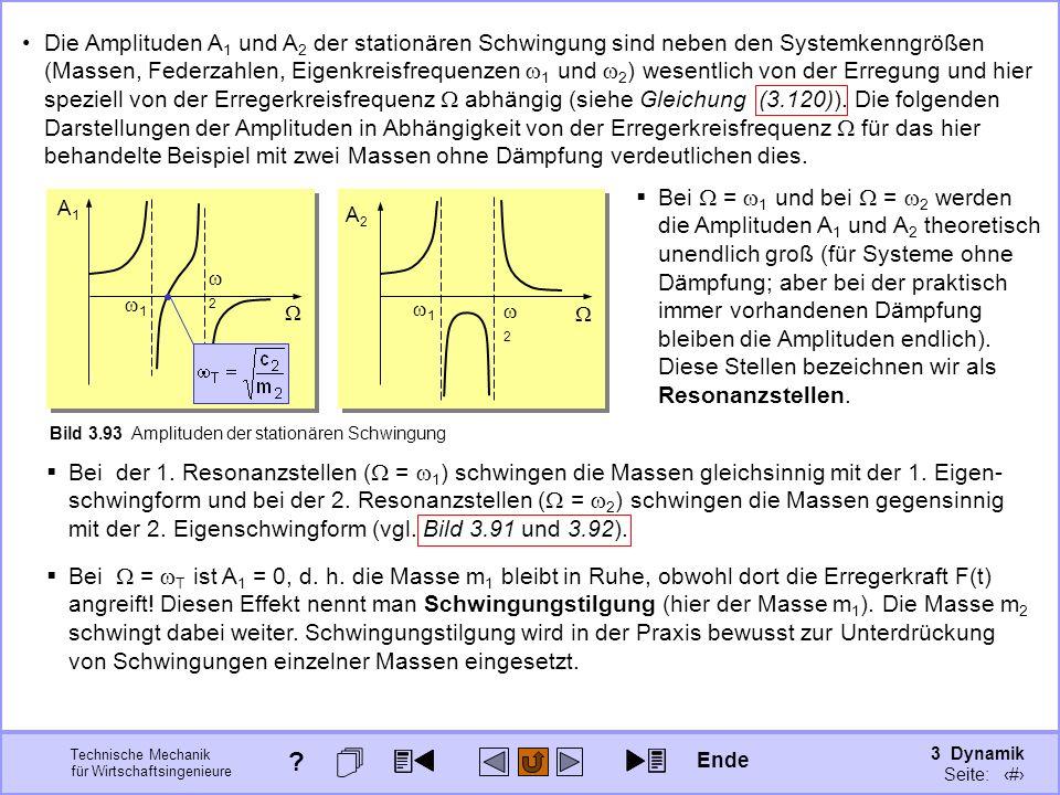 3 Dynamik Seite: 434 Technische Mechanik für Wirtschaftsingenieure Bei der 1. Resonanzstellen ( = 1 ) schwingen die Massen gleichsinnig mit der 1. Eig