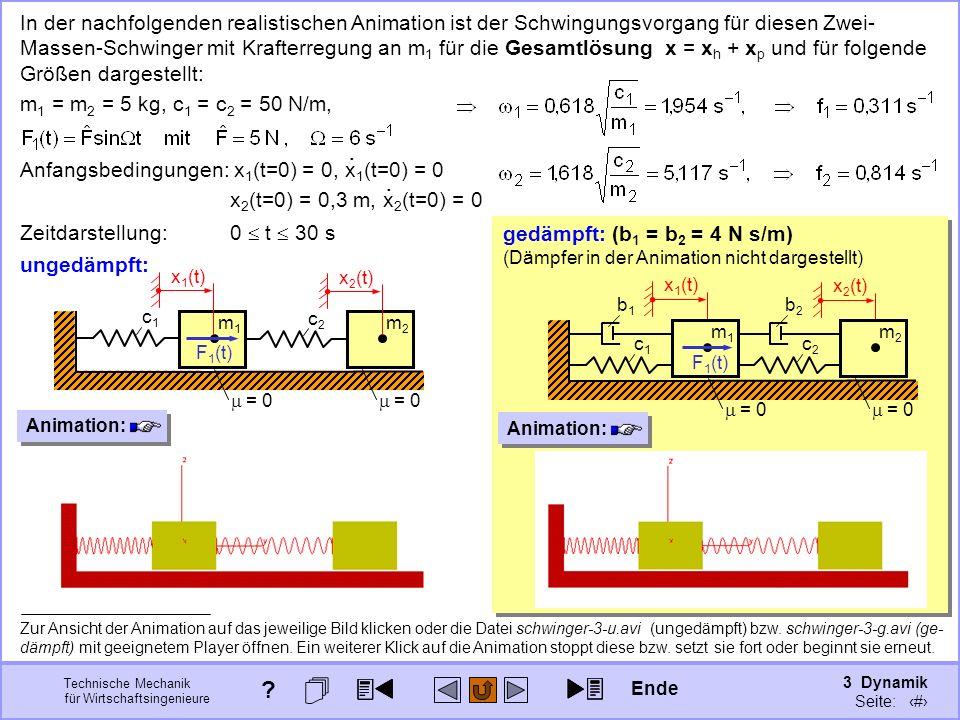 3 Dynamik Seite: 435 Technische Mechanik für Wirtschaftsingenieure In der nachfolgenden realistischen Animation ist der Schwingungsvorgang für diesen Zwei- Massen-Schwinger mit Krafterregung an m 1 für die Gesamtlösung x = x h + x p und für folgende Größen dargestellt: = 0 c1c1 m1m1 c2c2 m2m2 F 1 (t) x 1 (t) x 2 (t) ungedämpft: x 1 (t) x 2 (t) = 0 c1c1 m1m1 b1b1 c2c2 m2m2 b2b2 F 1 (t) gedämpft: (b 1 = b 2 = 4 N s/m) (Dämpfer in der Animation nicht dargestellt) m 1 = m 2 = 5 kg, c 1 = c 2 = 50 N/m, Anfangsbedingungen: x 1 (t=0) = 0, x 1 (t=0) = 0 x 2 (t=0) = 0,3 m, x 2 (t=0) = 0..