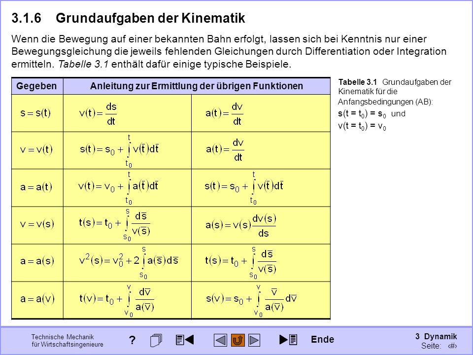 3 Dynamik Seite: 313 Technische Mechanik für Wirtschaftsingenieure GegebenAnleitung zur Ermittlung der übrigen Funktionen 3.1.6Grundaufgaben der Kinematik Wenn die Bewegung auf einer bekannten Bahn erfolgt, lassen sich bei Kenntnis nur einer Bewegungsgleichung die jeweils fehlenden Gleichungen durch Differentiation oder Integration ermitteln.