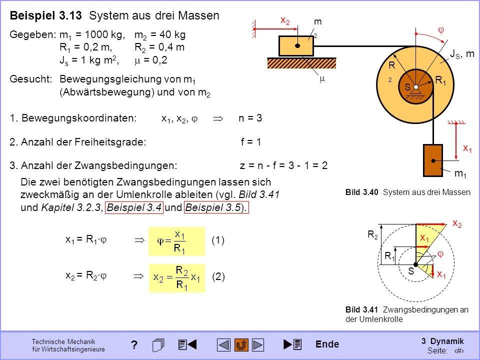 3 Dynamik Seite: 353 Technische Mechanik für Wirtschaftsingenieure x2x2 x1x1 Beispiel 3.13 System aus drei Massen S R2R2 R1R1 J S, m m1m1 m2m2 x1x1 x2x2 Bild 3.40 System aus drei Massen Gegeben:m 1 = 1000 kg,m 2 = 40 kg R 1 = 0,2 m, R 2 = 0,4 m J s = 1 kg m 2, = 0,2 Gesucht:Bewegungsgleichung von m 1 (Abwärtsbewegung) und von m 2 1.