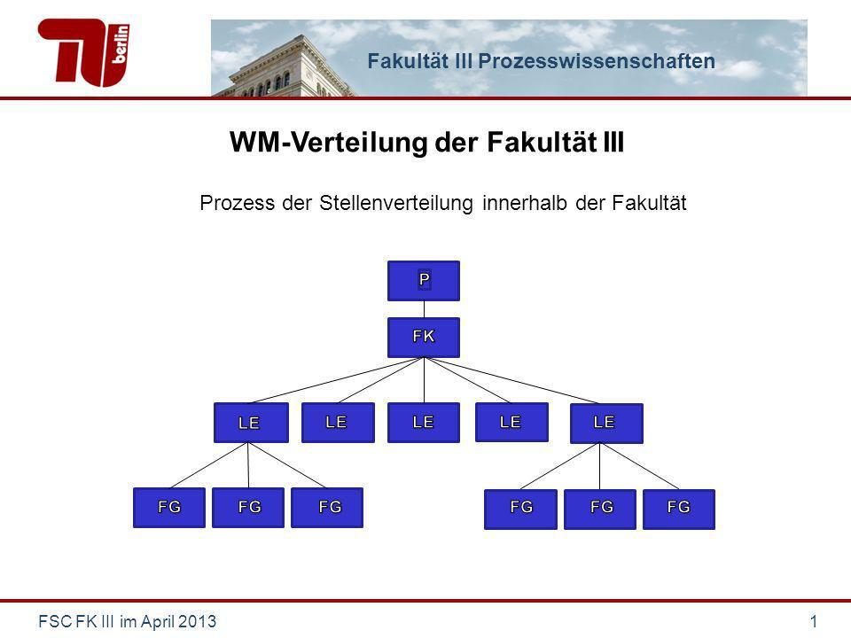 Fakultät III Prozesswissenschaften WM-Verteilung der Fakultät III Prozess der Stellenverteilung innerhalb der Fakultät FSC FK III im April 20131