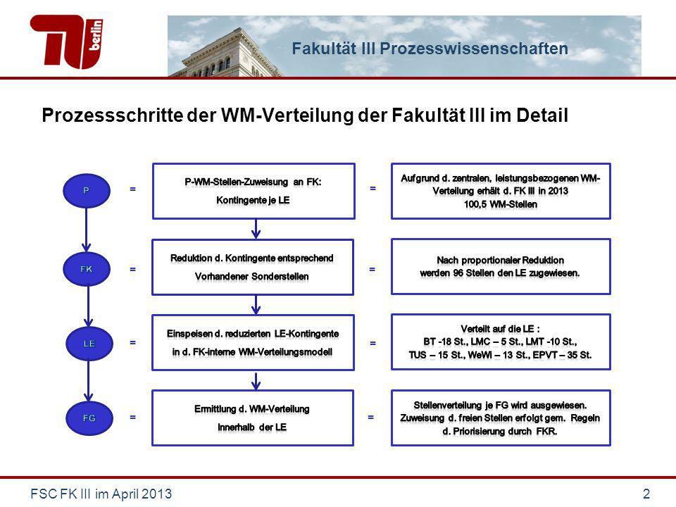 Fakultät III Prozesswissenschaften Prozessschritte der WM-Verteilung der Fakultät III im Detail = = = = FSC FK III im April 20132 = = = =
