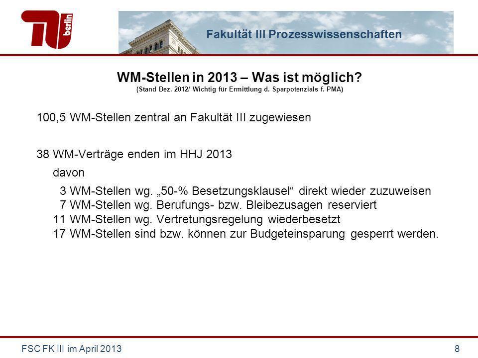 Fakultät III Prozesswissenschaften WM-Stellen in 2013 – Was ist möglich? (Stand Dez. 2012/ Wichtig für Ermittlung d. Sparpotenzials f. PMA) 100,5 WM-S