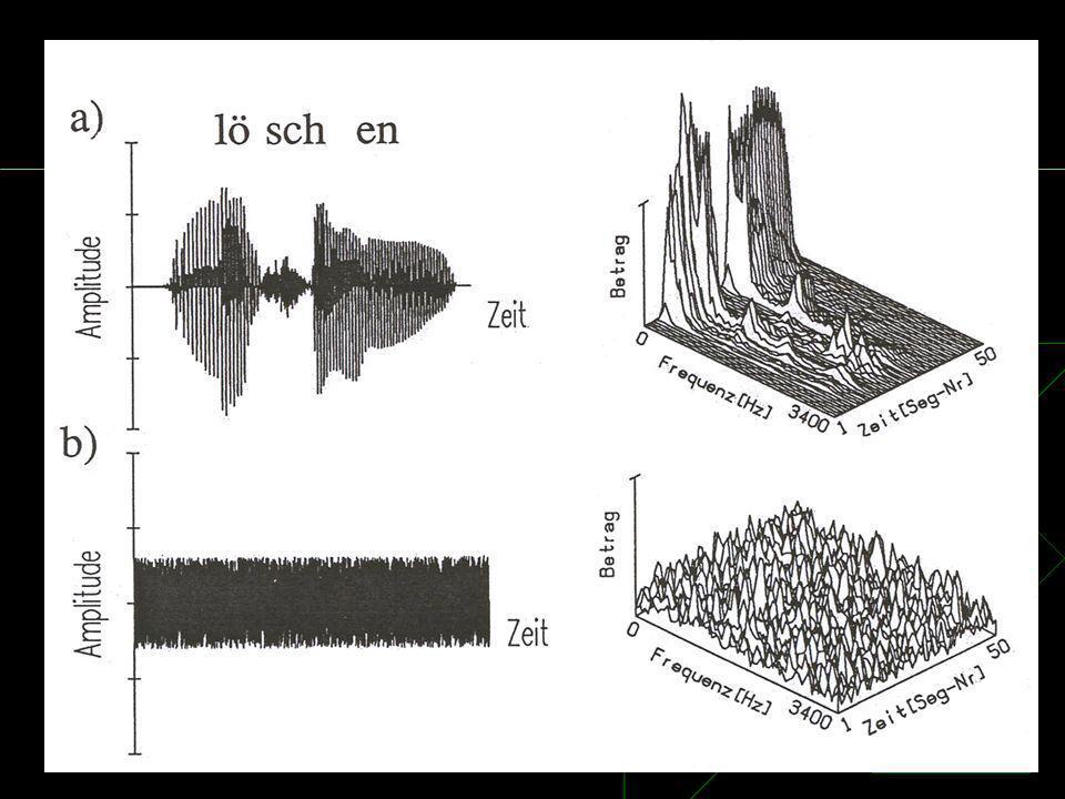 Beispiele Signal und Wasserfallspektrogramm