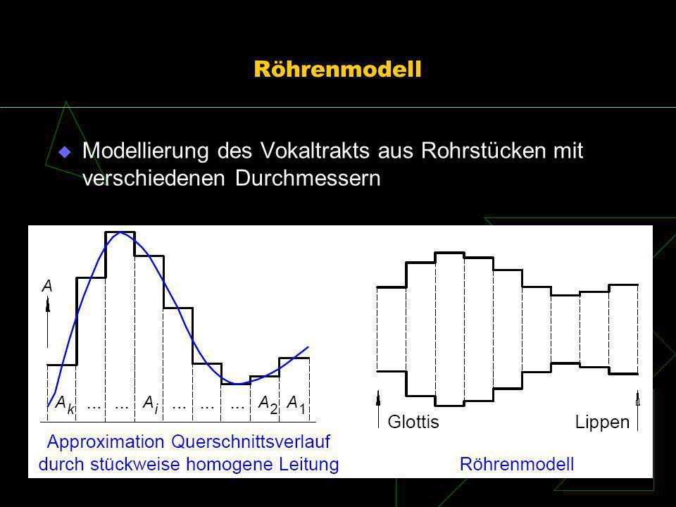 Röhrenmodell Modellierung des Vokaltrakts aus Rohrstücken mit verschiedenen Durchmessern