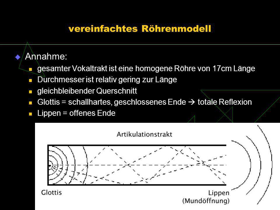 vereinfachtes Röhrenmodell Annahme: gesamter Vokaltrakt ist eine homogene Röhre von 17cm Länge Durchmesser ist relativ gering zur Länge gleichbleibend