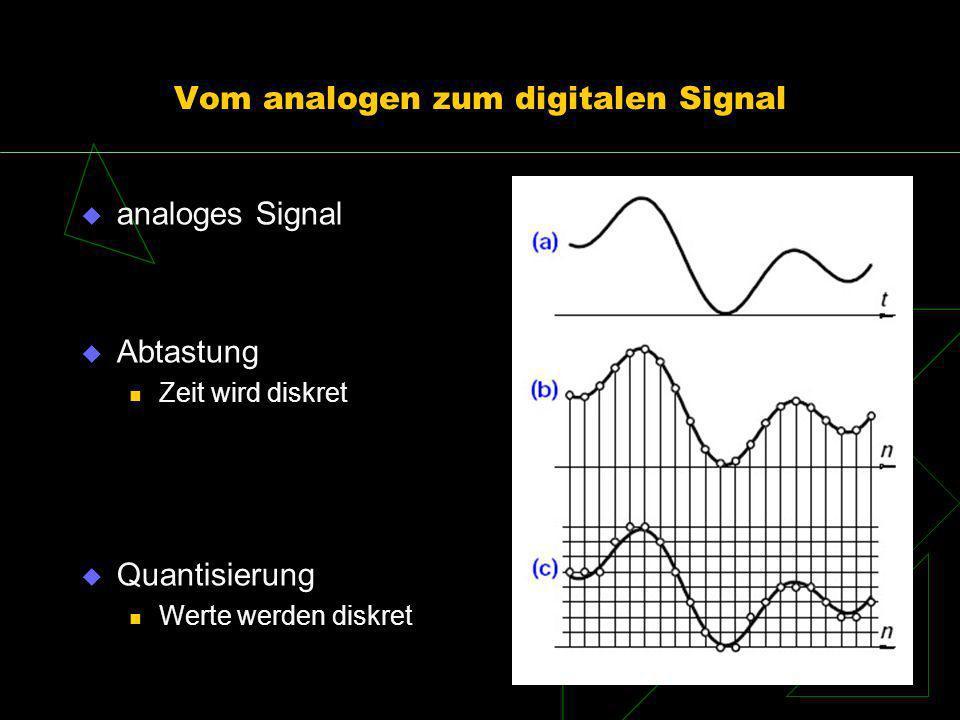 Vom analogen zum digitalen Signal analoges Signal Abtastung Zeit wird diskret Quantisierung Werte werden diskret