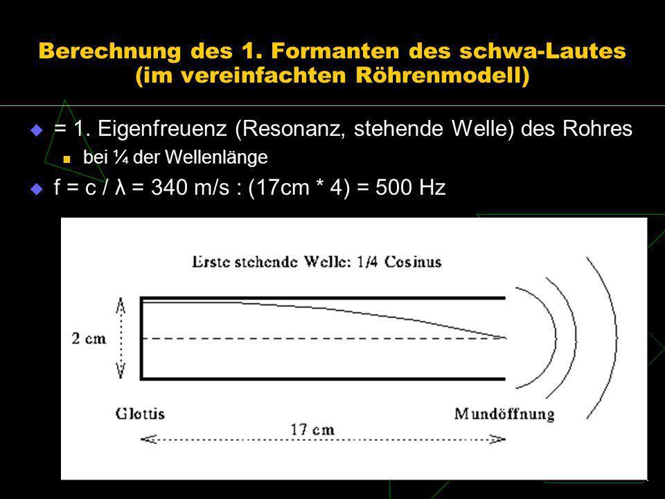 Berechnung des 1. Formanten des schwa-Lautes (im vereinfachten Röhrenmodell) = 1. Eigenfreuenz (Resonanz, stehende Welle) des Rohres bei ¼ der Wellenl
