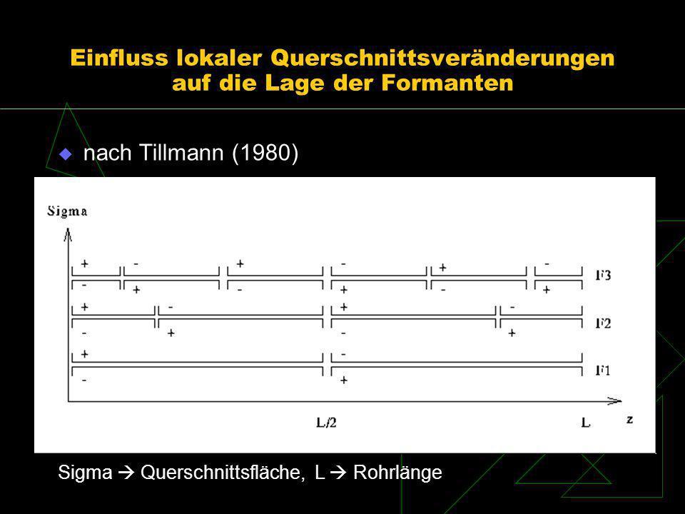 Einfluss lokaler Querschnittsveränderungen auf die Lage der Formanten nach Tillmann (1980) Sigma Querschnittsfläche, L Rohrlänge
