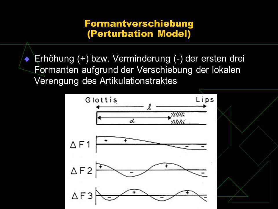 Formantverschiebung (Perturbation Model) Erhöhung (+) bzw. Verminderung (-) der ersten drei Formanten aufgrund der Verschiebung der lokalen Verengung