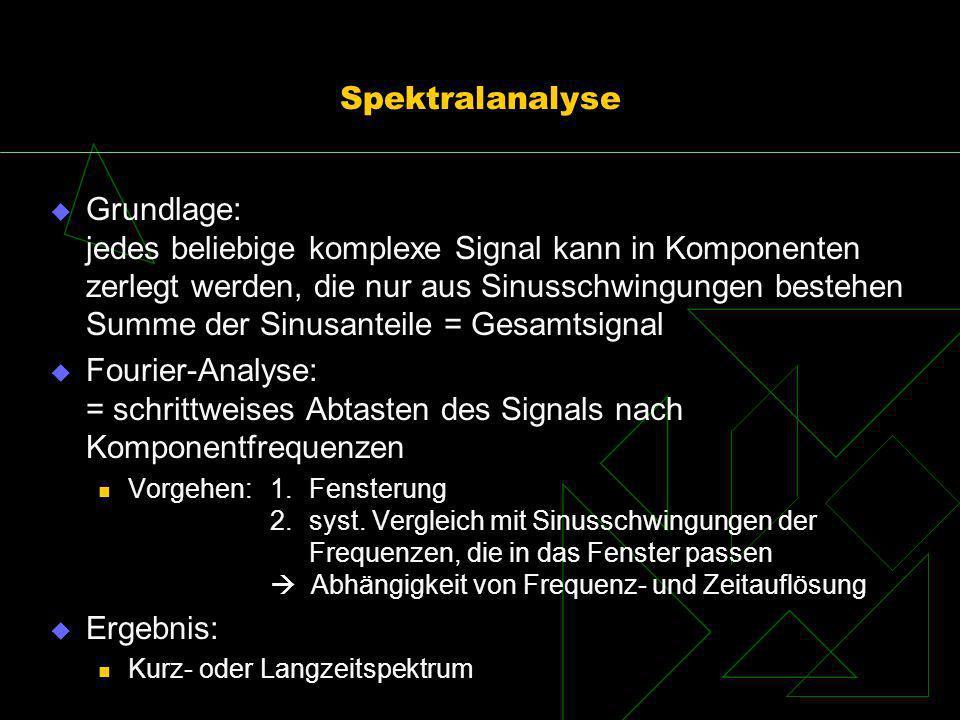Spektralanalyse Grundlage: jedes beliebige komplexe Signal kann in Komponenten zerlegt werden, die nur aus Sinusschwingungen bestehen Summe der Sinusa