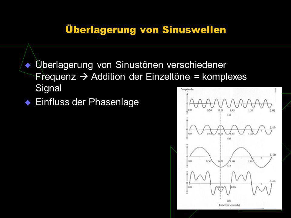 Überlagerung von Sinuswellen Überlagerung von Sinustönen verschiedener Frequenz Addition der Einzeltöne = komplexes Signal Einfluss der Phasenlage