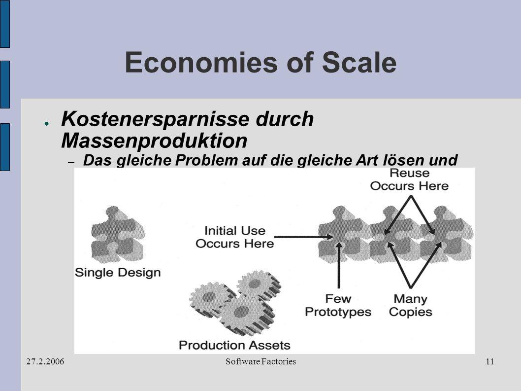 Software Factories27.2.200611 Economies of Scale Kostenersparnisse durch Massenproduktion – Das gleiche Problem auf die gleiche Art lösen und die Kosten für jede Lösung verringern