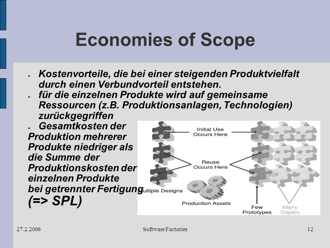Software Factories27.2.200612 Economies of Scope Kostenvorteile, die bei einer steigenden Produktvielfalt durch einen Verbundvorteil entstehen.