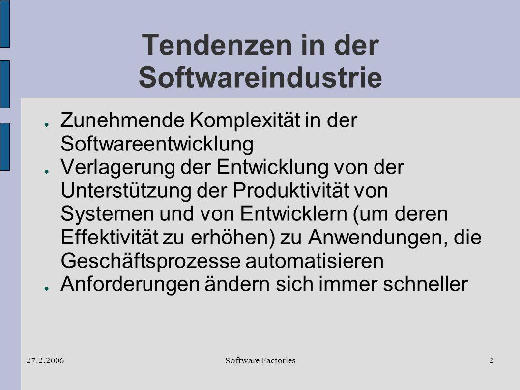 Software Factories27.2.200613 Was sind Software Factories.