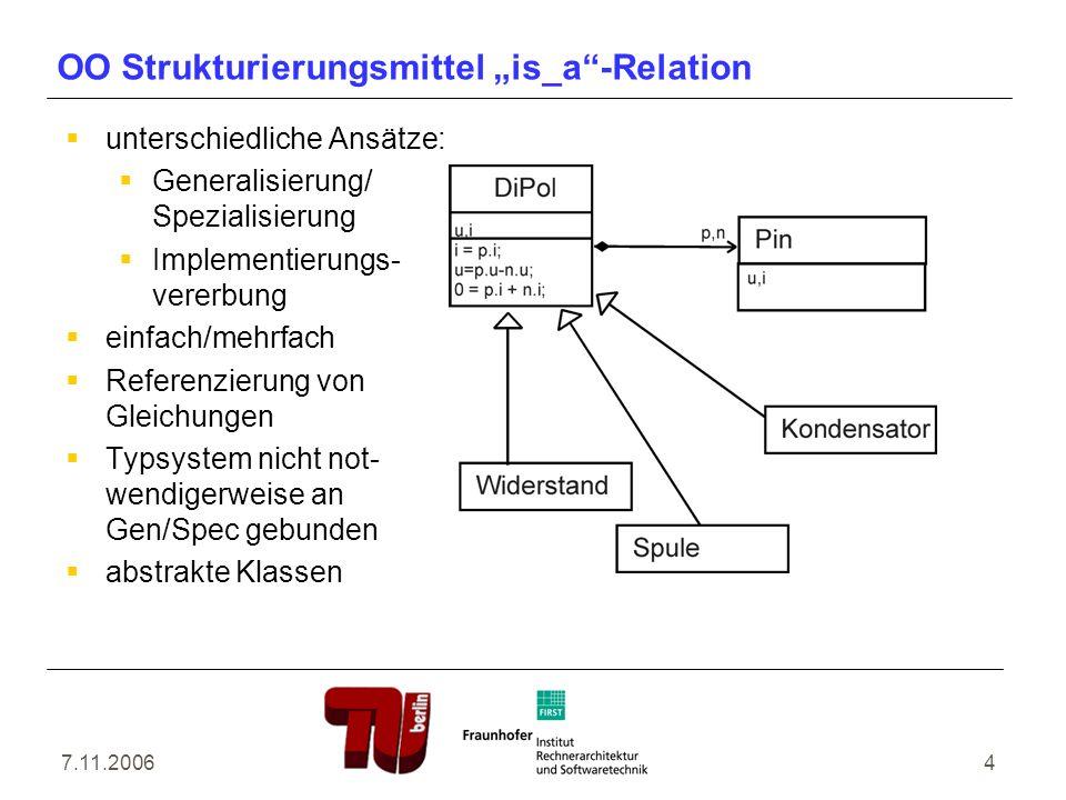 7.11.20064 OO Strukturierungsmittel is_a-Relation unterschiedliche Ansätze: Generalisierung/ Spezialisierung Implementierungs- vererbung einfach/mehrfach Referenzierung von Gleichungen Typsystem nicht not- wendigerweise an Gen/Spec gebunden abstrakte Klassen