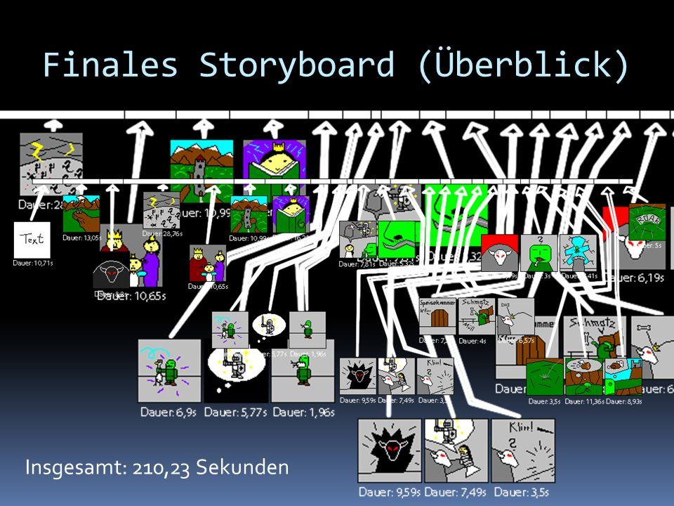Finales Storyboard (Überblick) Insgesamt: 210,23 Sekunden