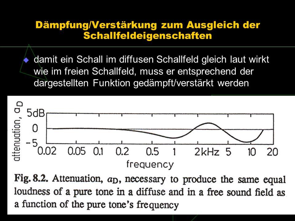 Dämpfung/Verstärkung zum Ausgleich der Schallfeldeigenschaften damit ein Schall im diffusen Schallfeld gleich laut wirkt wie im freien Schallfeld, mus
