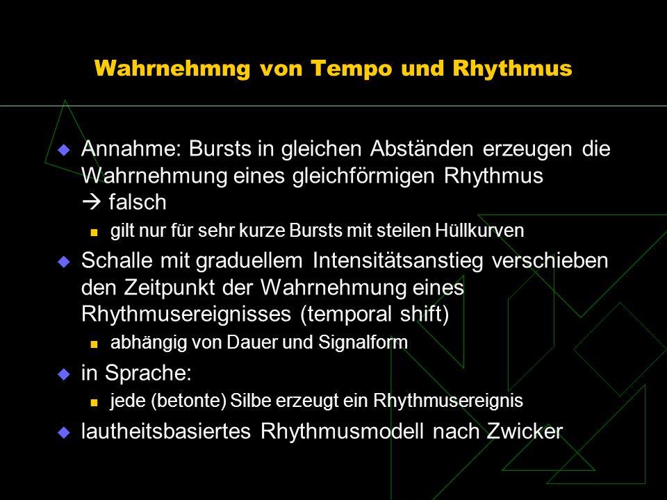 Wahrnehmng von Tempo und Rhythmus Annahme: Bursts in gleichen Abständen erzeugen die Wahrnehmung eines gleichförmigen Rhythmus falsch gilt nur für seh