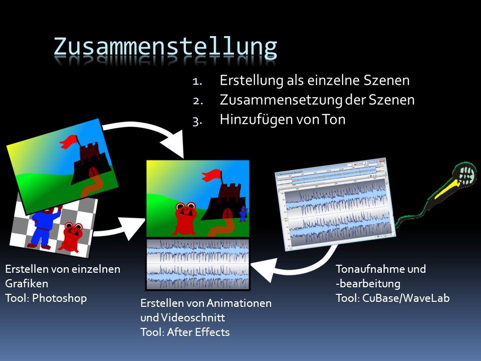 1. Erstellung als einzelne Szenen 2. Zusammensetzung der Szenen 3. Hinzufügen von Ton Erstellen von einzelnen Grafiken Tool: Photoshop Erstellen von A