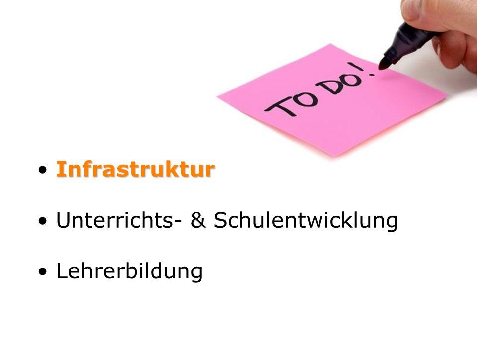 Infrastruktur Unterrichts- & Schulentwicklung Lehrerbildung