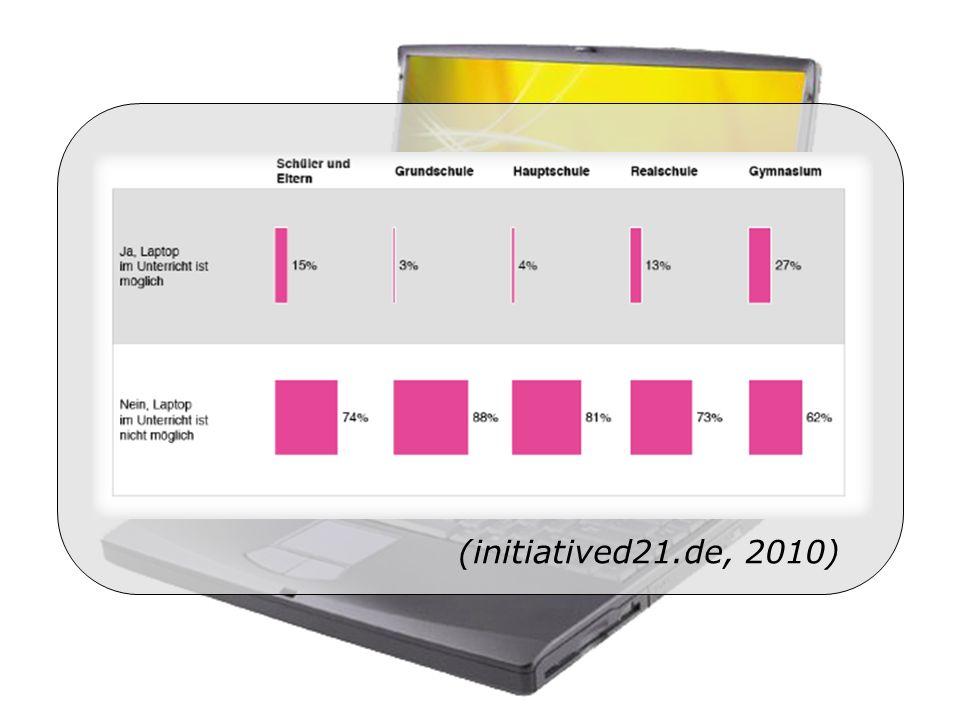 (initiatived21.de, 2010)