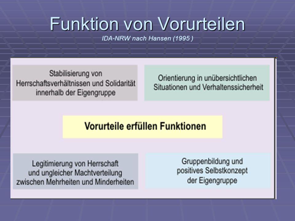 Funktion von Vorurteilen Funktion von Vorurteilen IDA-NRW nach Hansen (1995 )