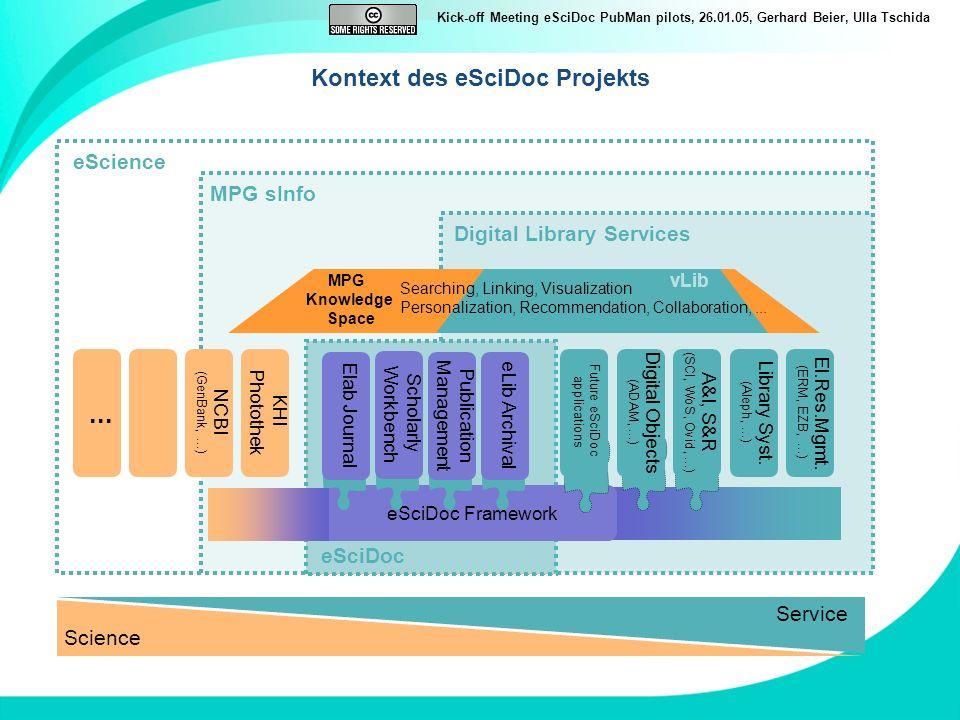 Kick-off Meeting eSciDoc PubMan pilots, 26.01.05, Gerhard Beier, Ulla Tschida Kontext des eSciDoc Projekts Library Syst. (Aleph,...) El.Res.Mgmt. (ERM