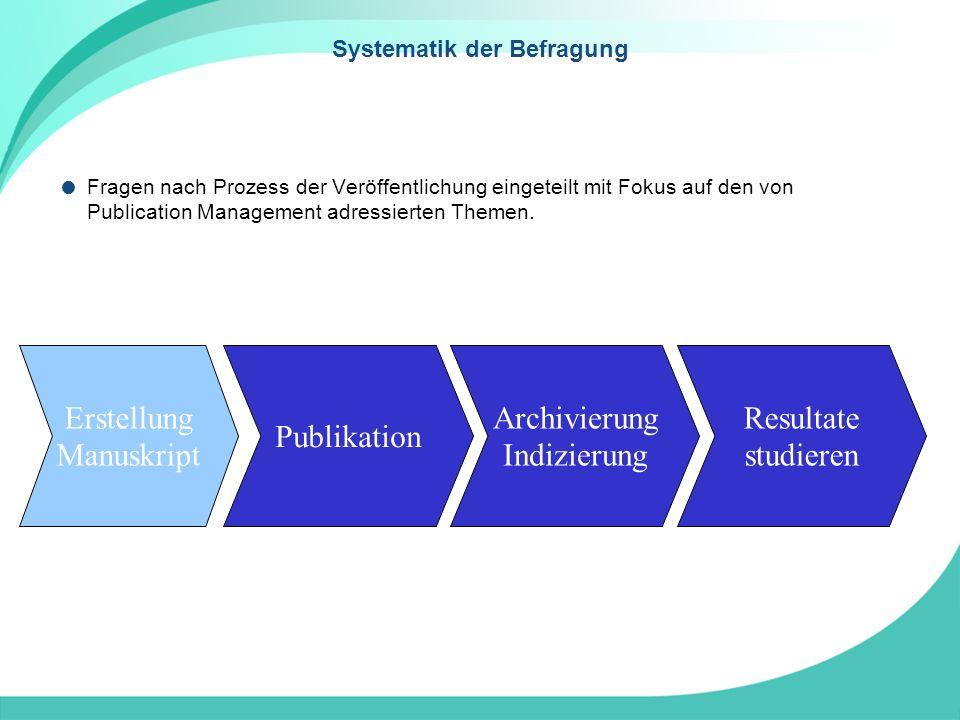 Systematik der Befragung Fragen nach Prozess der Veröffentlichung eingeteilt mit Fokus auf den von Publication Management adressierten Themen.