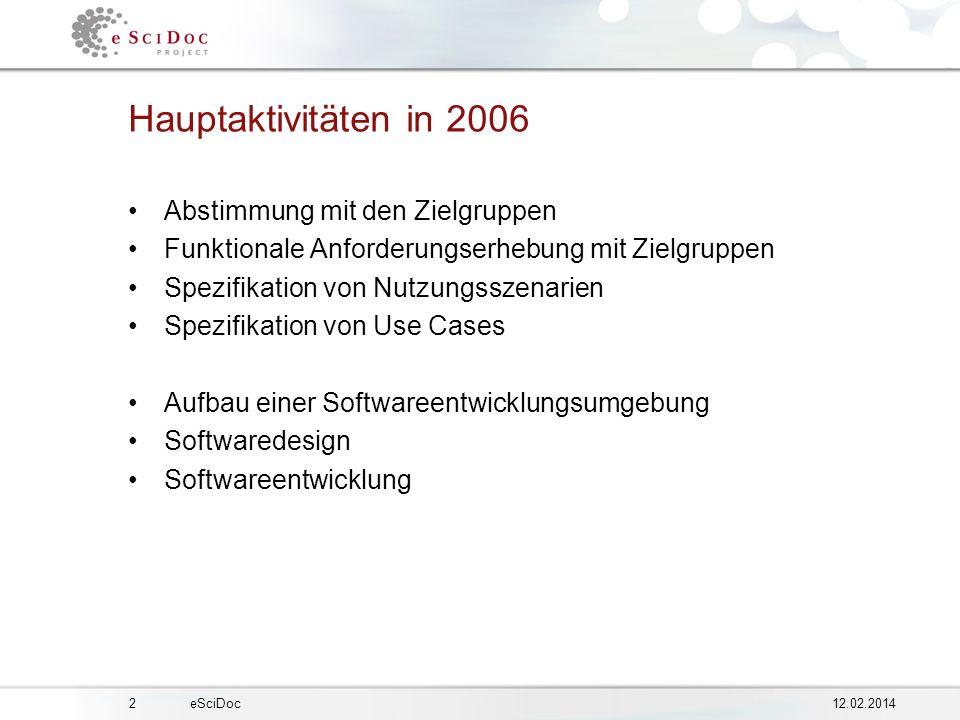 212.02.2014eSciDoc Hauptaktivitäten in 2006 Abstimmung mit den Zielgruppen Funktionale Anforderungserhebung mit Zielgruppen Spezifikation von Nutzungsszenarien Spezifikation von Use Cases Aufbau einer Softwareentwicklungsumgebung Softwaredesign Softwareentwicklung