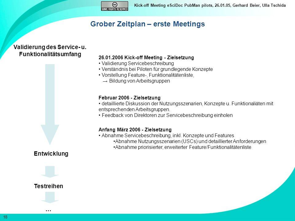 18 Kick-off Meeting eSciDoc PubMan pilots, 26.01.05, Gerhard Beier, Ulla Tschida Grober Zeitplan – erste Meetings Validierung des Service- u.