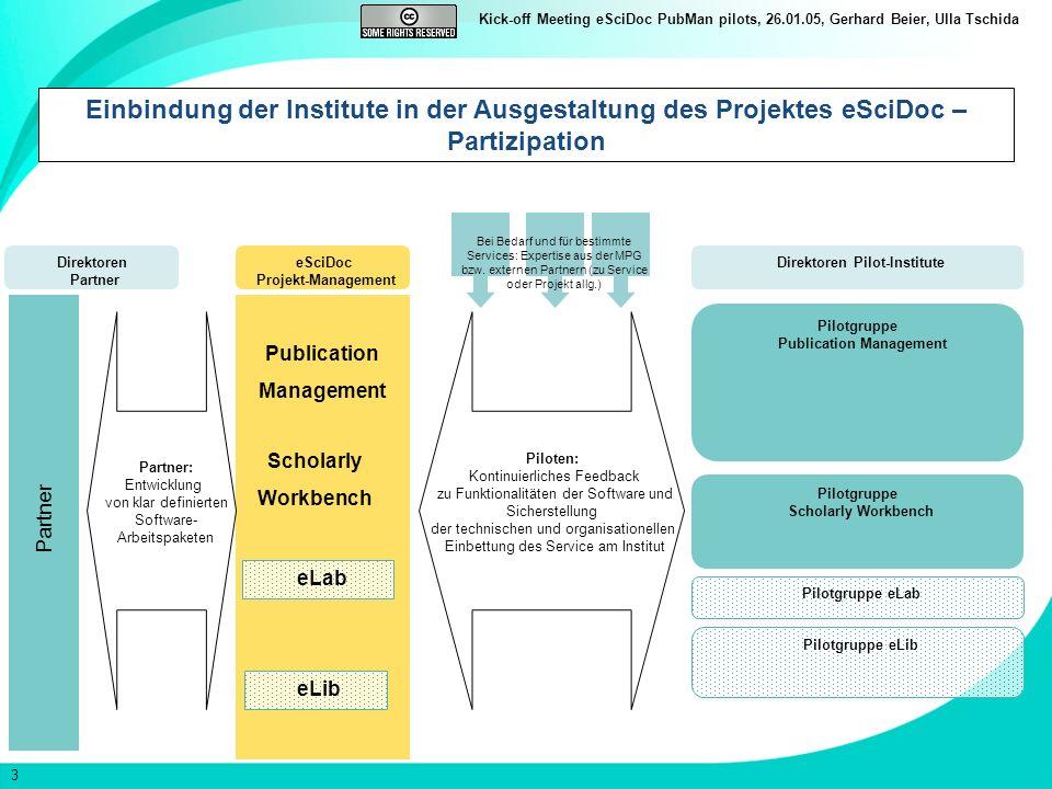 3 Kick-off Meeting eSciDoc PubMan pilots, 26.01.05, Gerhard Beier, Ulla Tschida Einbindung der Institute in der Ausgestaltung des Projektes eSciDoc –