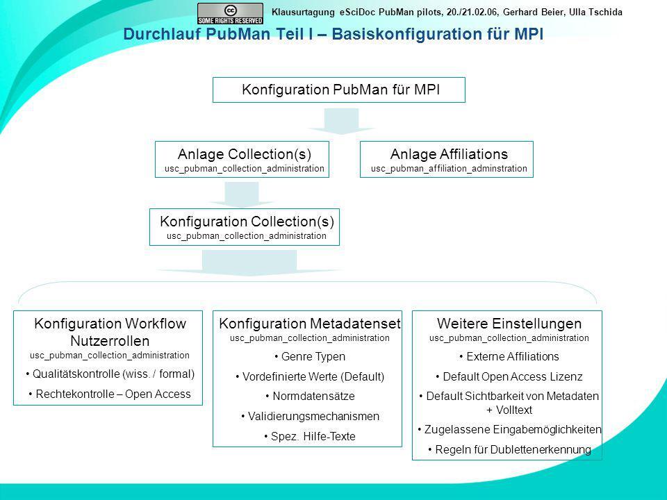 Klausurtagung eSciDoc PubMan pilots, 20./21.02.06, Gerhard Beier, Ulla Tschida Durchlauf PubMan Teil I – Basiskonfiguration für MPI Konfiguration PubM