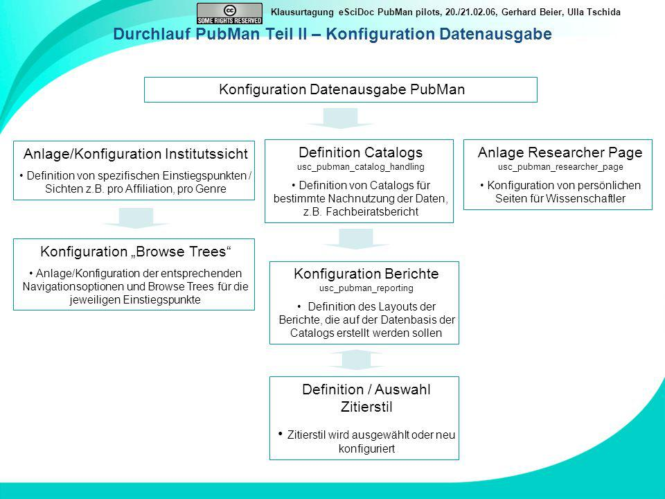 Klausurtagung eSciDoc PubMan pilots, 20./21.02.06, Gerhard Beier, Ulla Tschida Durchlauf PubMan Teil II – Konfiguration Datenausgabe Konfiguration Dat