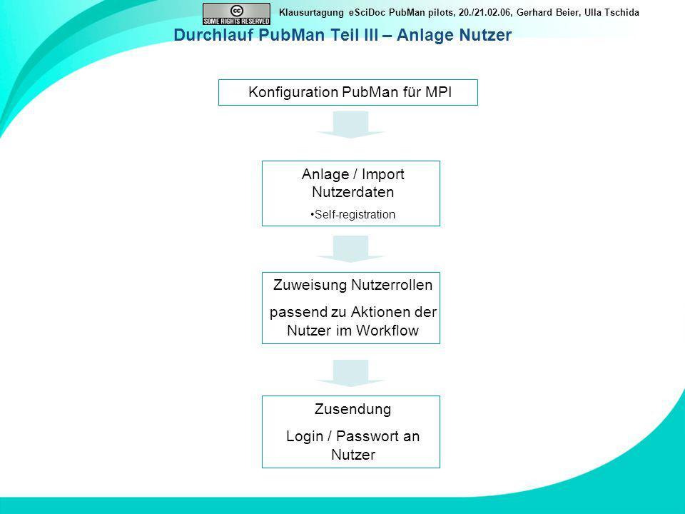 Klausurtagung eSciDoc PubMan pilots, 20./21.02.06, Gerhard Beier, Ulla Tschida Durchlauf PubMan Teil III – Anlage Nutzer Konfiguration PubMan für MPI