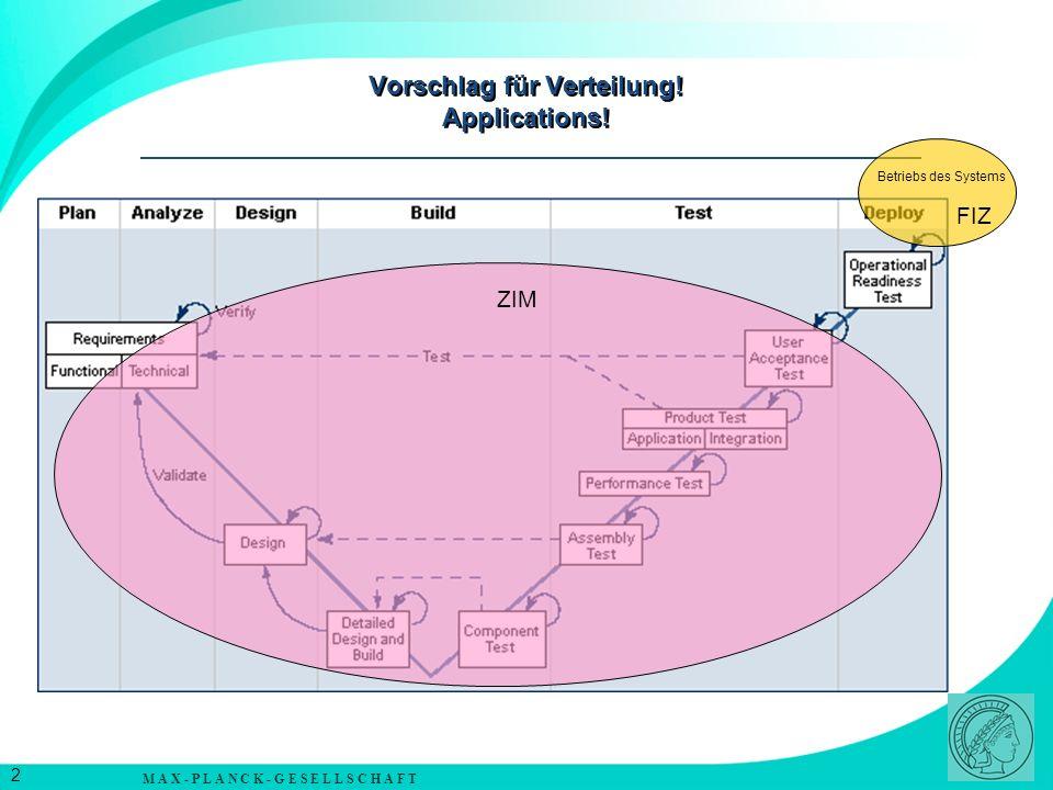M A X - P L A N C K - G E S E L L S C H A F T 2 Vorschlag für Verteilung! Applications! ZIM FIZ Betriebs des Systems